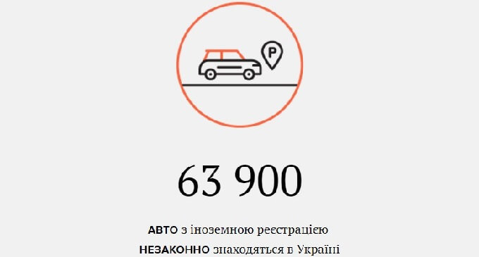 Сьогодні було опубліковано, скільки автомобілів з іноземною реєстрацію знаходяться в Україні
