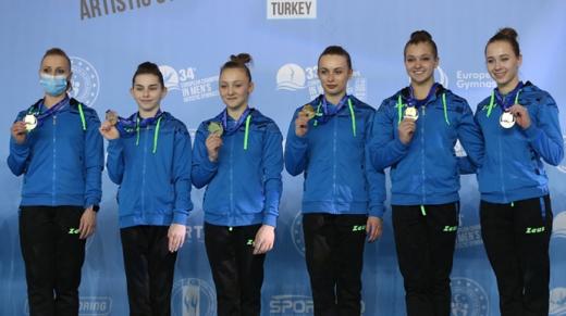 Жіноча збірна України зі спортивної гімнастики стала чемпіоном Європи